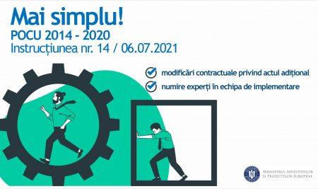 Noi măsuri de digitalizare a cererilor de finanțare pentru Programul Capital Uman 2014-2020